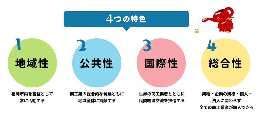 地域経済の振興と魅力ある福岡の創造