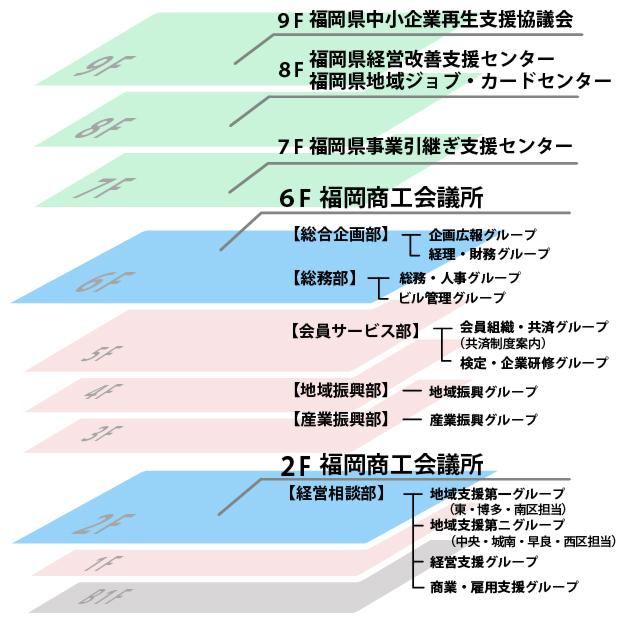 福岡商工会議所ビル フロア案内図
