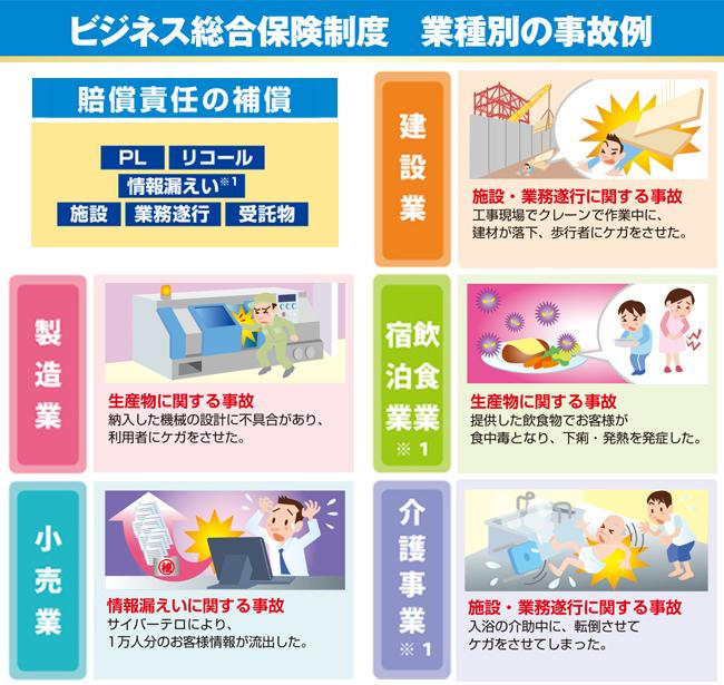 ビジネスオーナーズ(一般物件用) | 企業財産の保険 | 【公式】損保ジャパン日本興亜