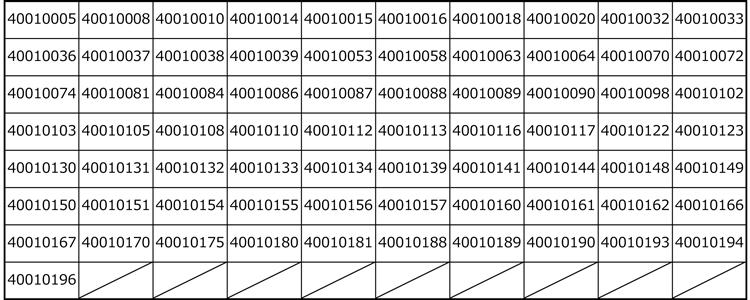 第78回2級リテールマーケティング(販売士)検定試験合格者一覧