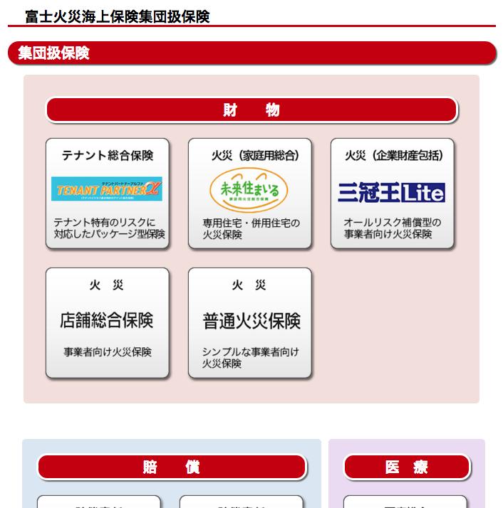 富士火災海上保険