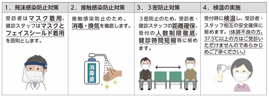 新型コロナウイルス感染防止対策について