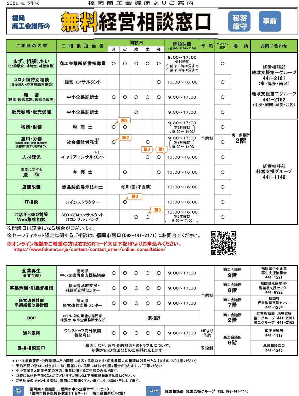 福岡商工会議所の無料経営相談窓口