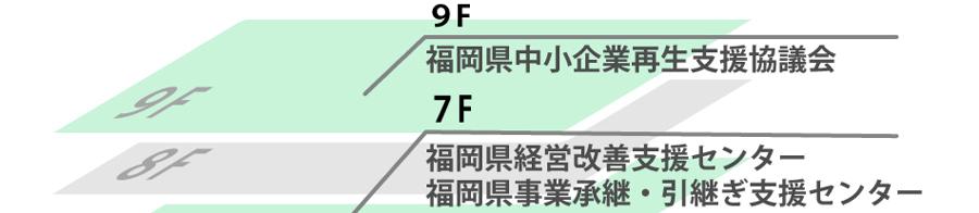 福岡県中小企業再生支援協議会、福岡県事業引継ぎ支援センター、福岡県経営改善支援センター