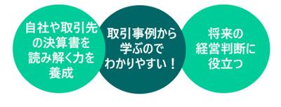 決算書の見方・読み方講座(基礎編)
