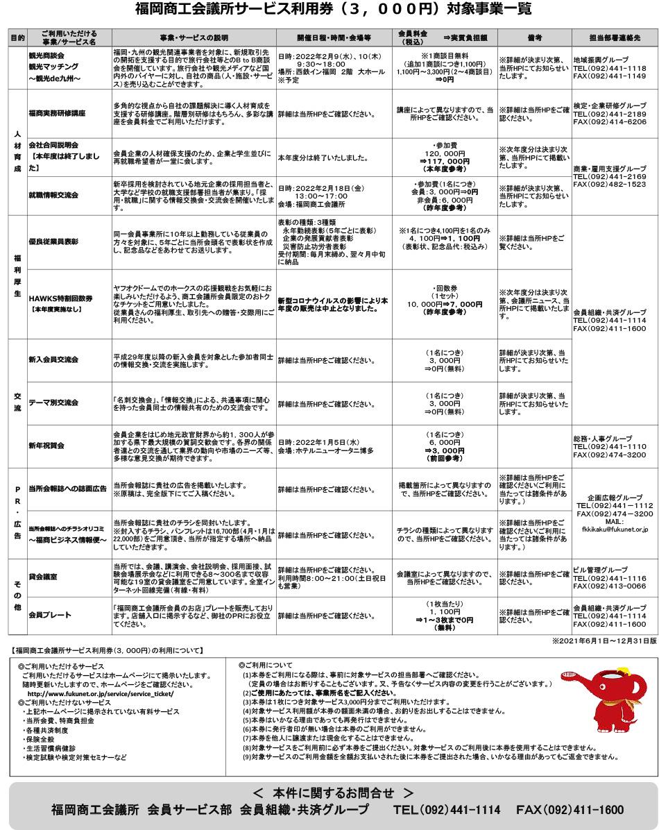 福岡商工会議所サービス券