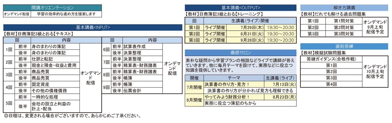 日商簿記3級・2級級対策講座