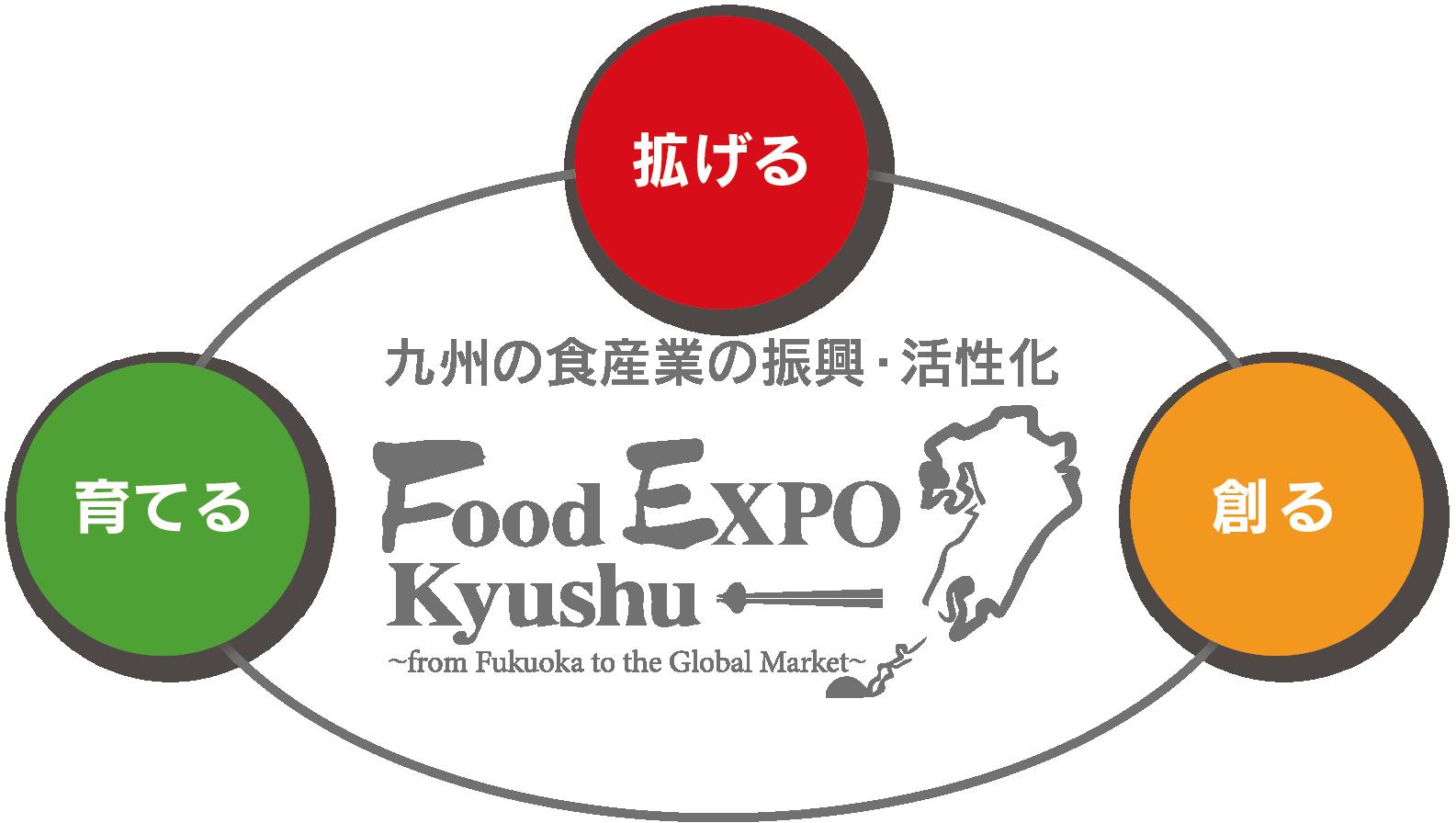 Food EXPO Kyushu2021