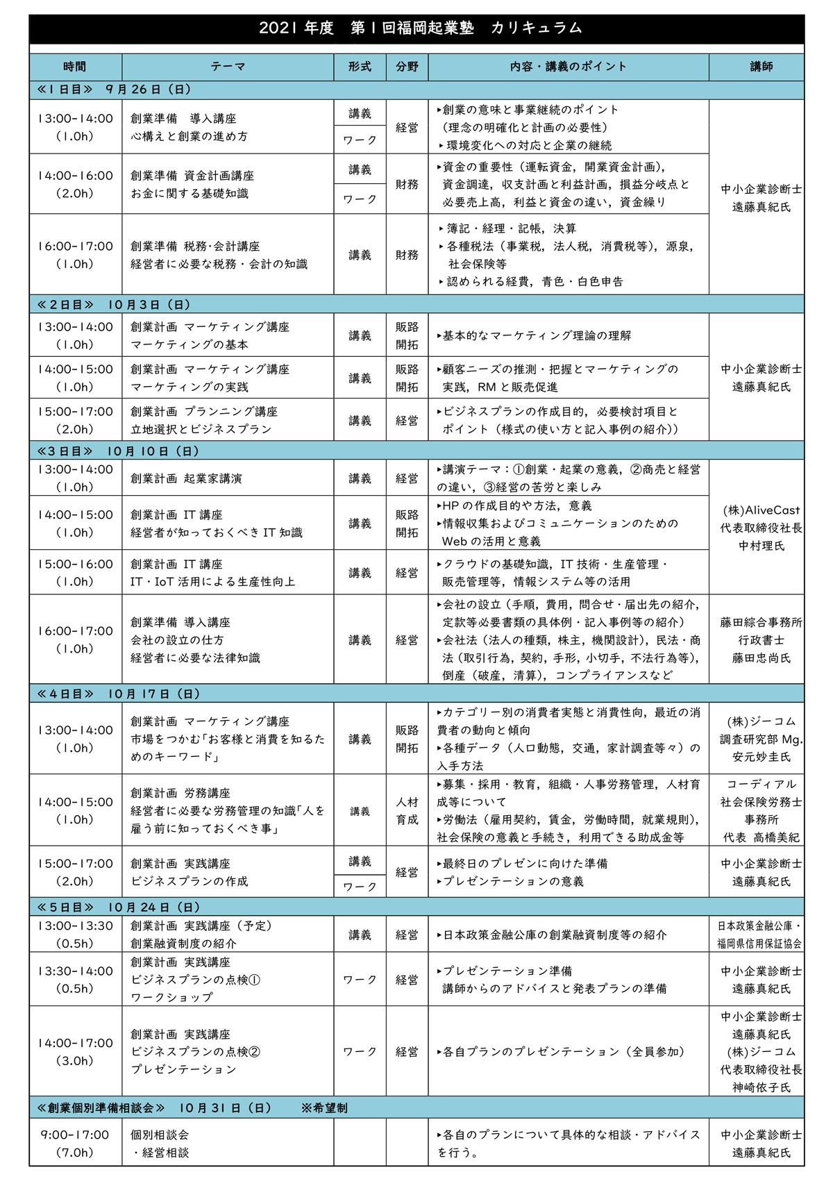 福岡起業塾 カリキュラム