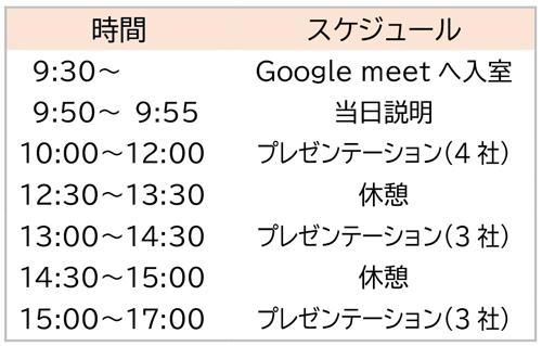 オンライン de 観光マッチング2021